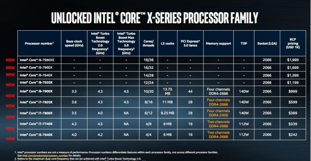 intel-x-series-family-1496134090