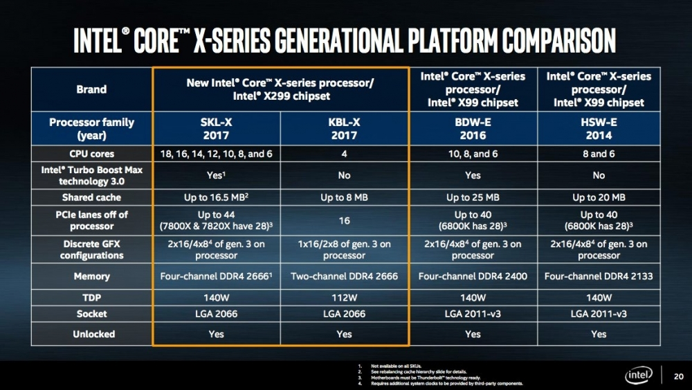 intel-x-series-platform-comparison